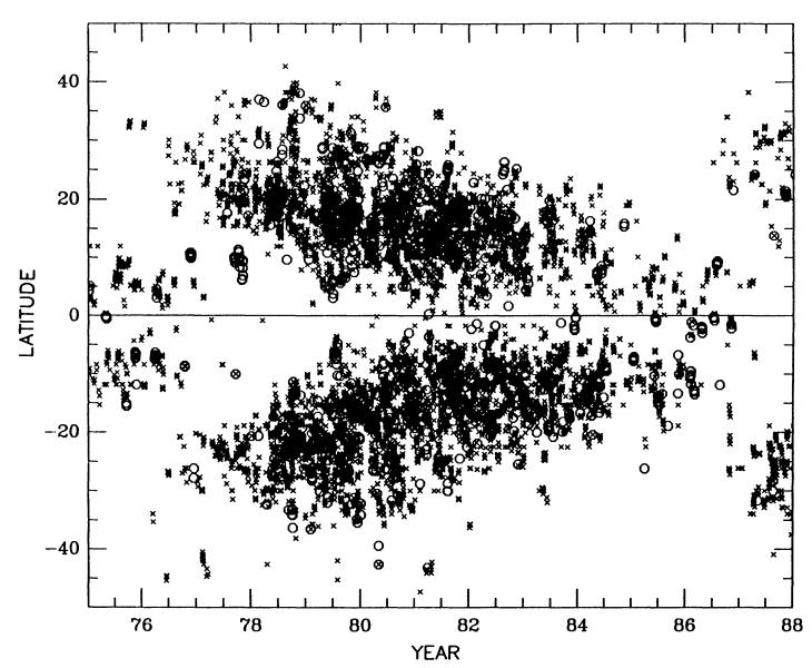 Observación del sol - Página 2 Reverse-Polarity-Spots
